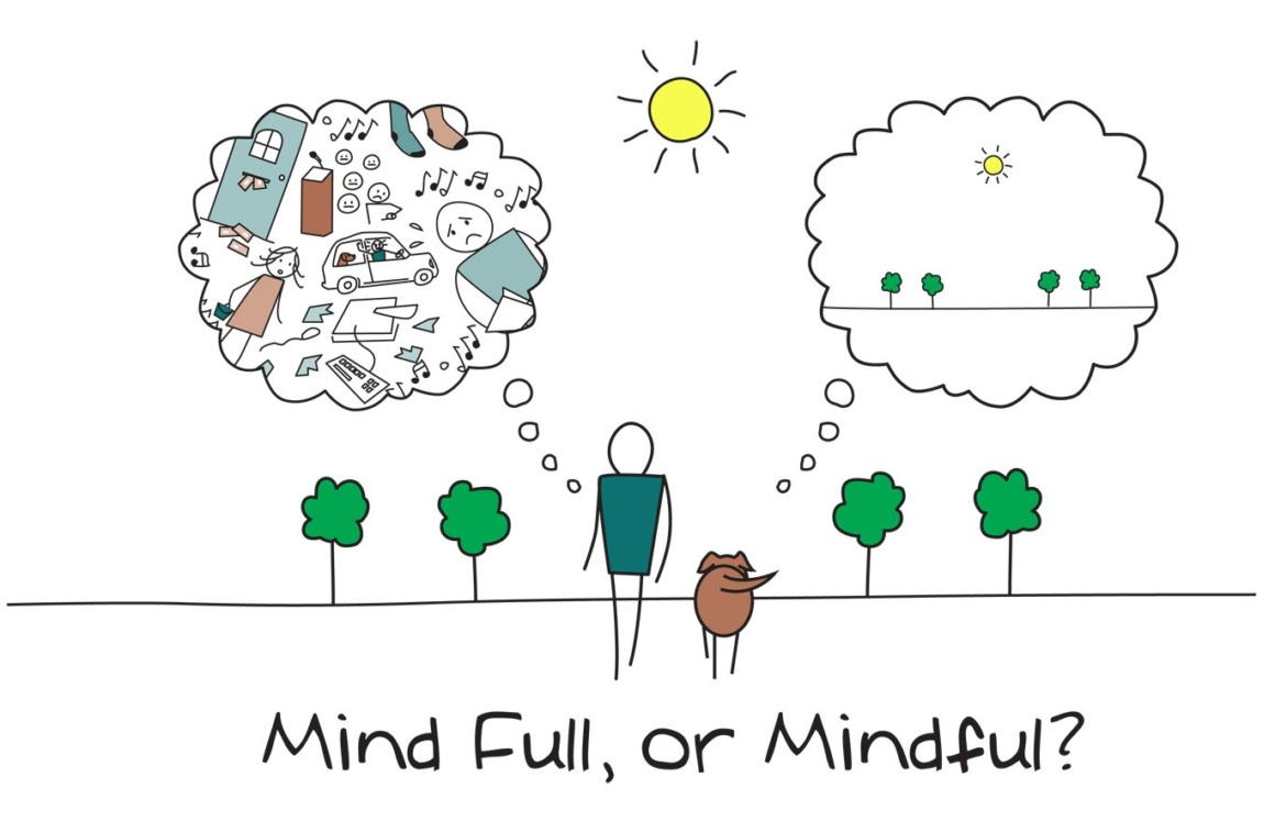 mindful or mind full 4 1160x747